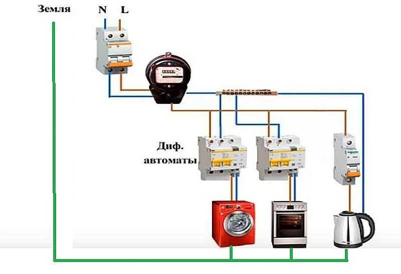 Определение и подключение узо в 1-фазной сети без заземления