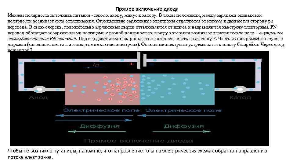 Обозначение плюса конденсатора на плате. как правильно определить полярность конденсатора — пошаговая инструкция. способы определения полярности конденсатора