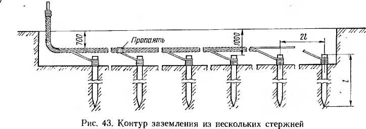 Расчет заземления: калькулятор для контура, сопротивление онлайн, пример заземляющего устройства, вертикальный