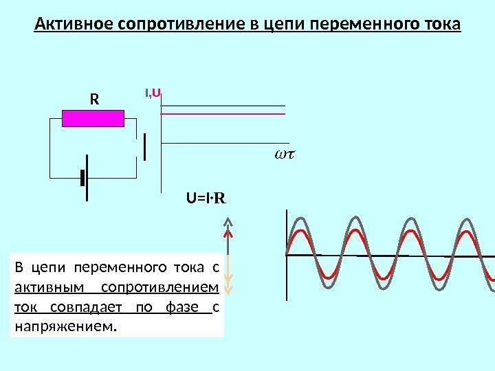 Закон ома для переменных тока и напряжения.зависимость от частоты.