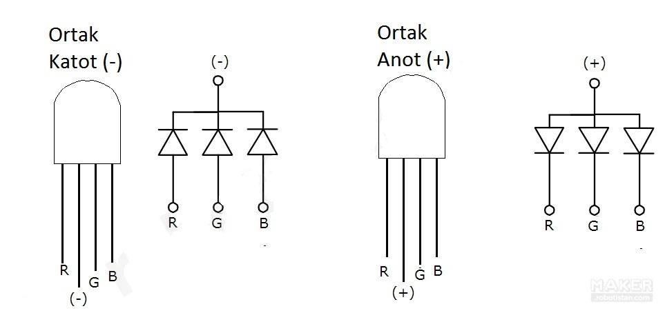 Rgb светодиод: принцип работы, подключение и распиновка многоцветных диодов, что такое arduino, как настроить плавное изменение цвета