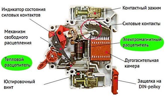 Почему автоматический выключатель на 16А не срабатывает, когда через него идет ток в 23А?