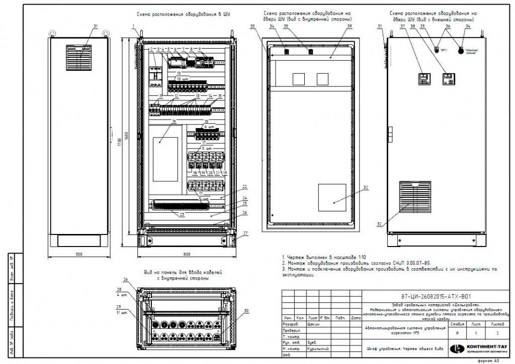 Как выбрать ящик управления освещением, обзор моделей и их монтаж