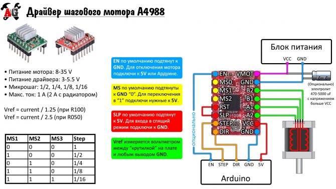 Привод для жалюзи на базе arduino uno и шаговых двигателях 28byj-48 5v