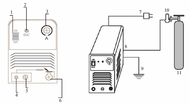 Как правильно сделать заземление в доме: все размеры схема подключения своими руками монтаж контура