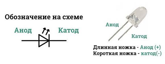 Диод как определить катод анод. полярность светодиода: как определить где плюс, а где минус