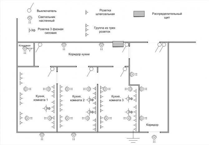 Проводка в домах 1967 года 5 этажей. типовые планировки квартир чтв, ап.  2011 | моя стройка