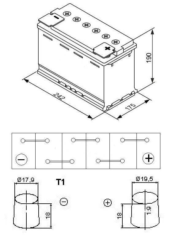 Ёмкость аккумулятора: в чем измеряется, как определить