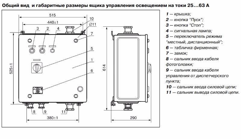 Осветительные приборы (для дома): назначение и классификация по типам