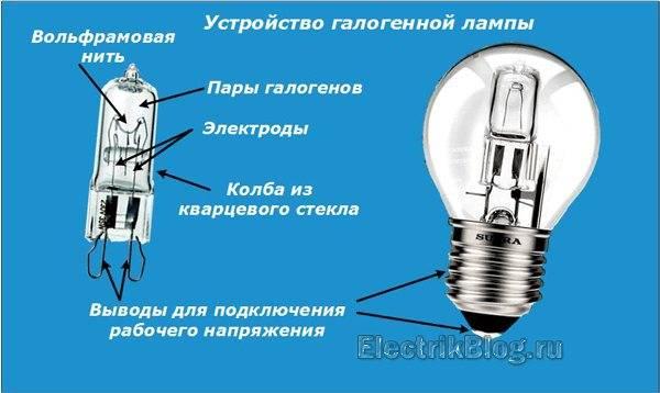 Как выбрать лучшие галогеновые лампы: устройство, разновидности + производители