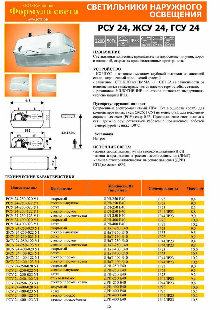 Лампы ртутные дуговые типа дрл (россия, украина)