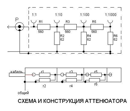 Аттенюатор: устройство, сфера применения и преимущества - информация об оборудовании и решениях для операторов ктв и iptv