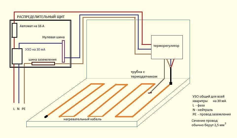 Правильная установка терморегулятора теплого пола и условия эксплуатации