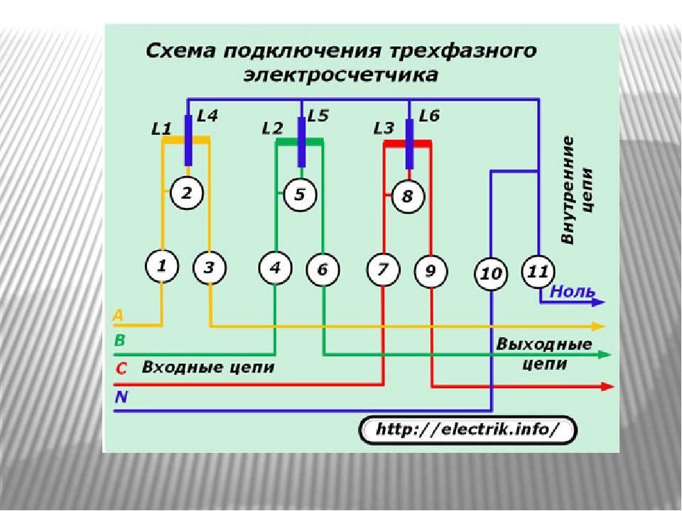 Как правильно подключить электросчетчик однофазный - теория и практика