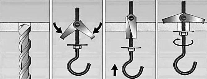 Как повесить люстру на бетонный потолок, способы крепления
