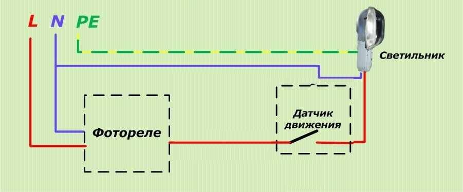 Фотореле для освещения — подбор системы автоматического освещения, ее возможности и дополнительные функции (85 фото)