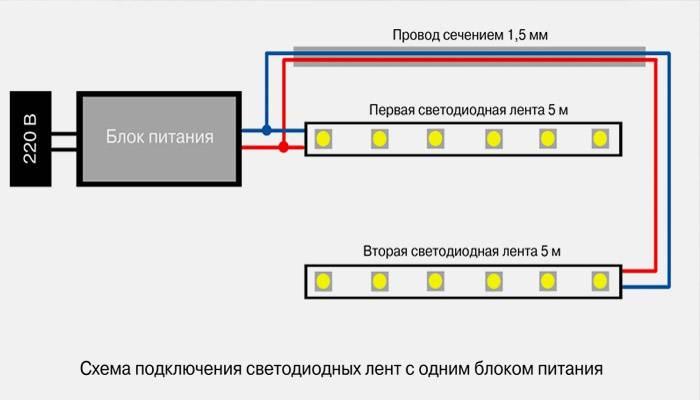 Схемы и правила подключения светодиодной ленты