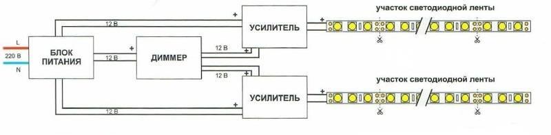 Светодиодная лента: что это такое, как выбрать светодиодную led ленту, какие есть виды, мощность, как подключить и крепить светодиодные ленты