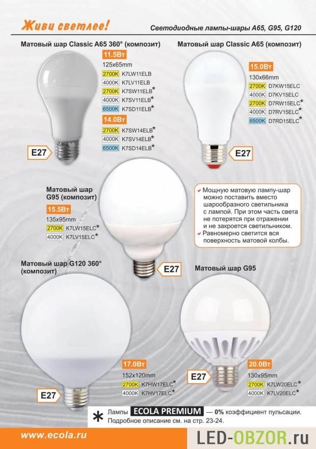 Что такое пульсация ламп. как измерить коэффициент пульсации ламп