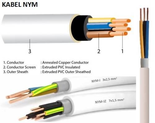 Кабель nym - все о марке: расшифровка, характеристики, аналоги, обзор производителей.