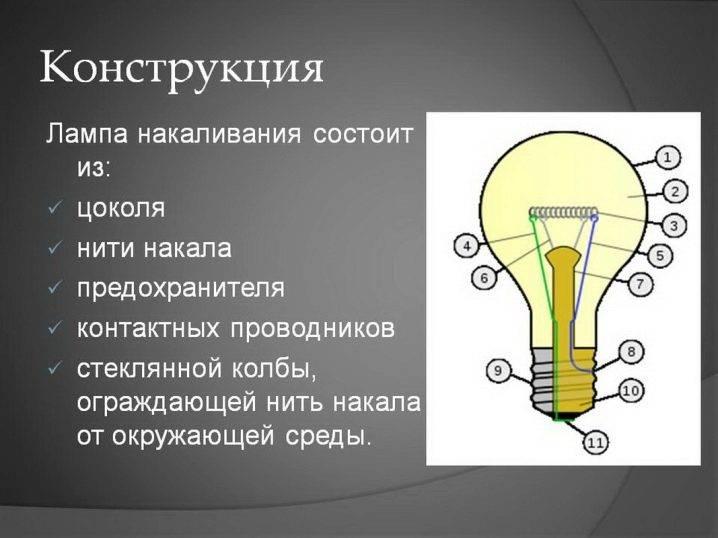 Виды освещения: классификация по назначению, способу и источнику света