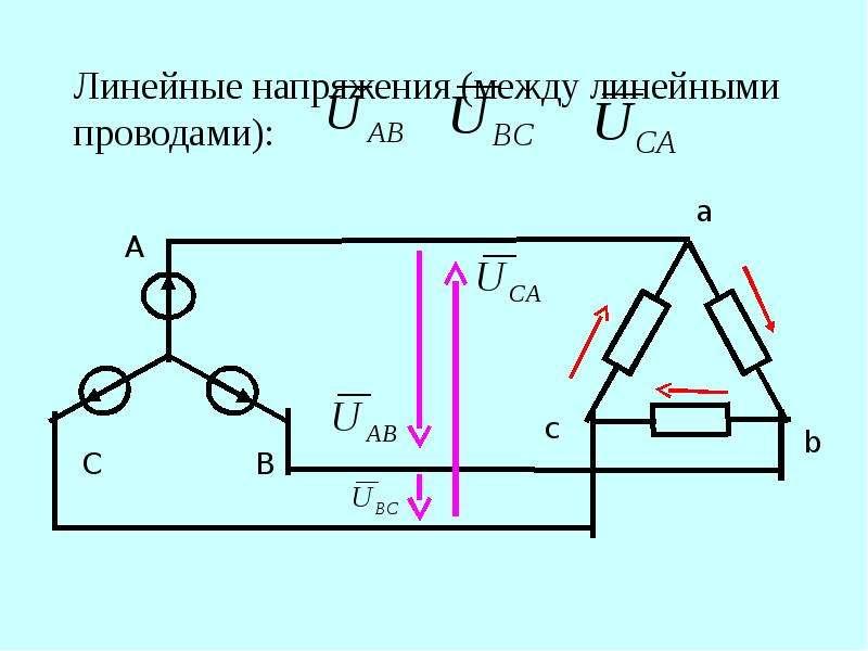 Соотношение между линейными и фазными токами и напряжениями.