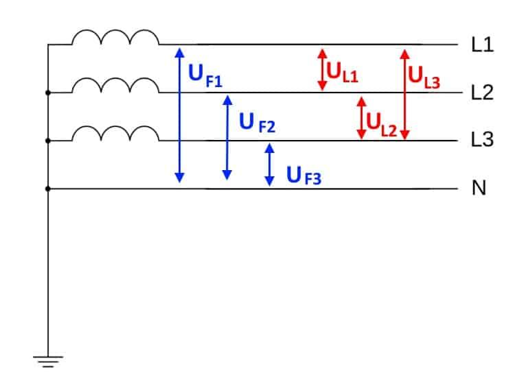 Соотношение между фазными и линейными напряжениями. номинальные напряжения