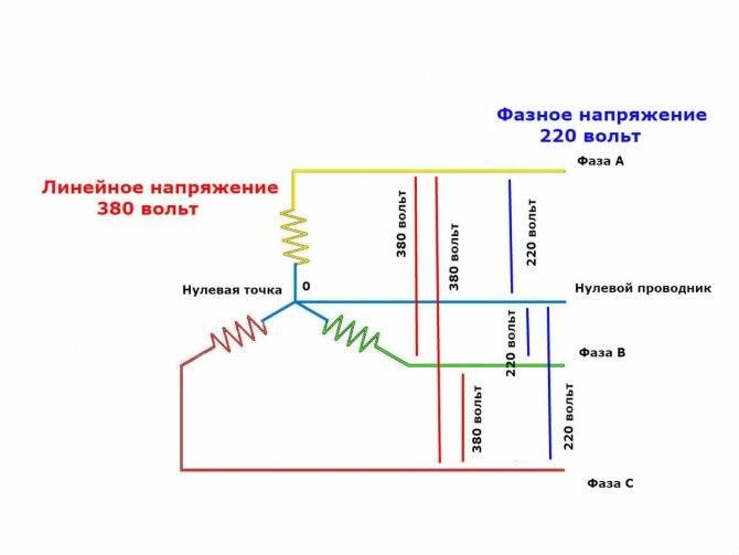 Чем фазное напряжение отличается от линейного? | в чем разница