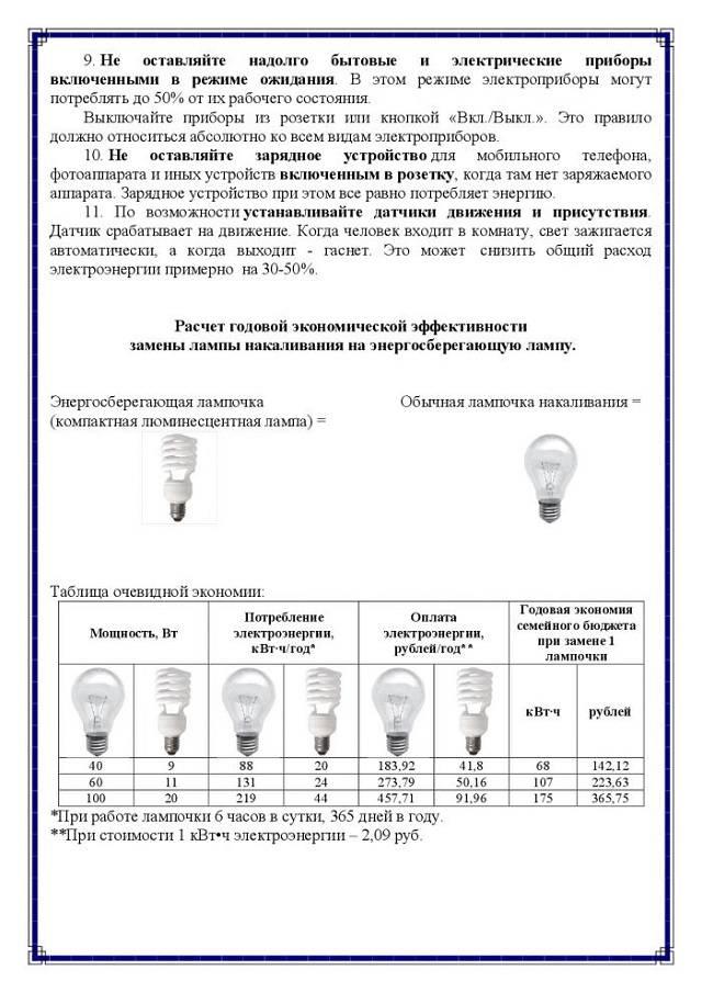 Как правильно выбрать энергосберегающую лампу