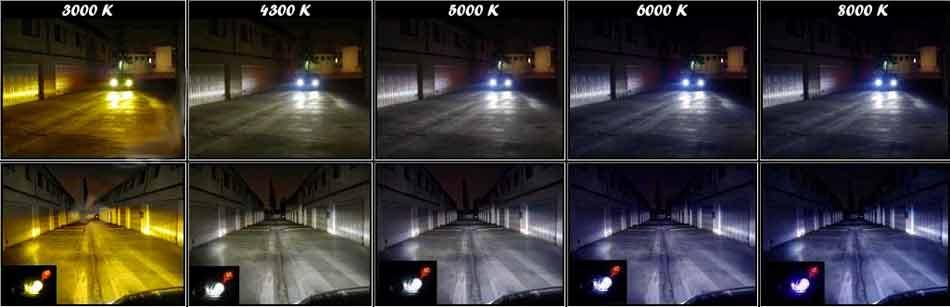 Топ-12 лучших ксеноновых ламп в авто на 2021 год в рейтинге zuzako