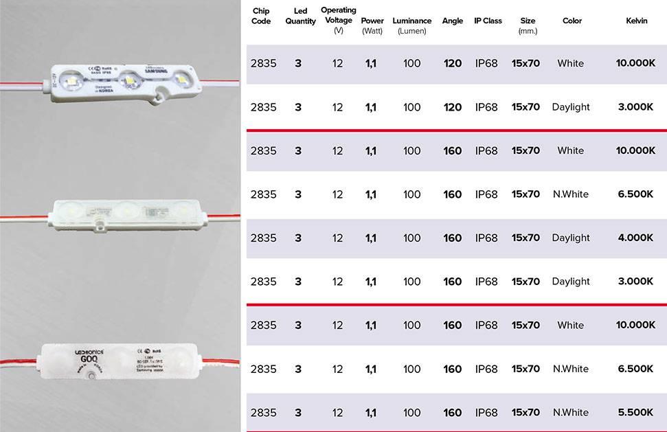 Схемы подключения rgb светодиодной ленты через контроллер