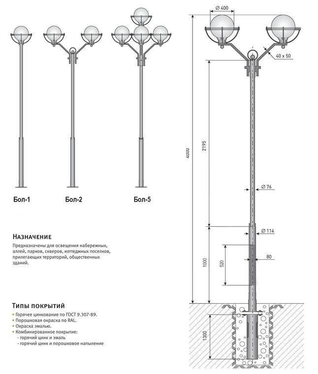Требования и нормы по высоте фонарных столбов