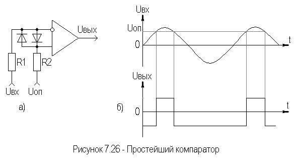 Компараторы и триггеры шмитта на оу | homeelectronics