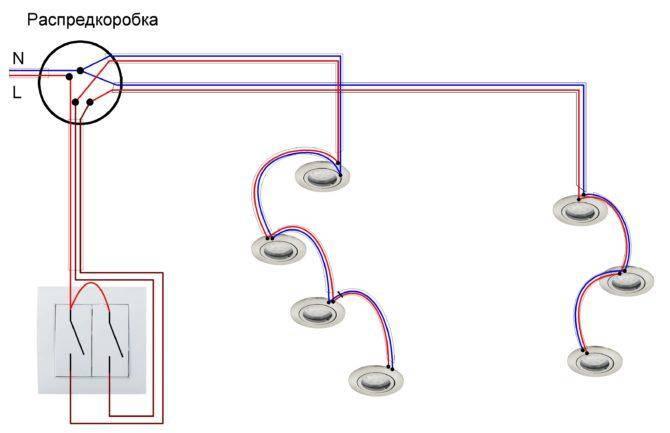 Как повесить люстру с планкой и на крюк в квартире правильно?