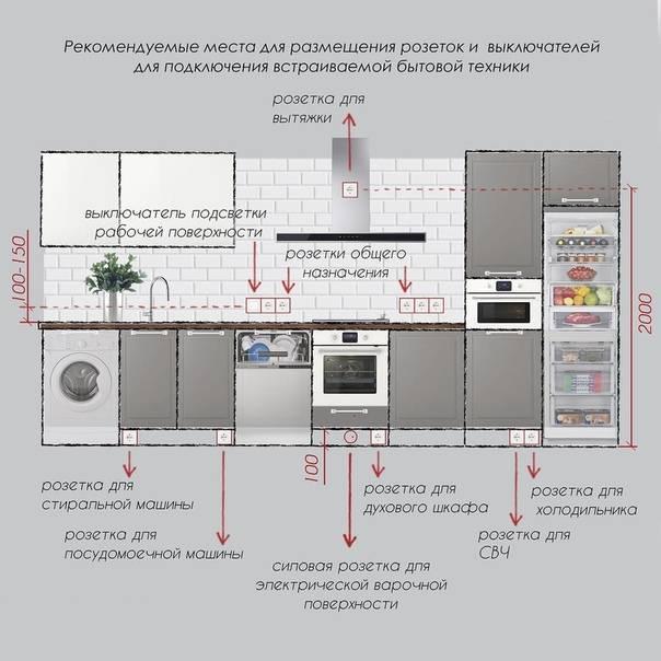 Как починить розетку? виды поломок розетки и способы устранения | zastpoyka.ru