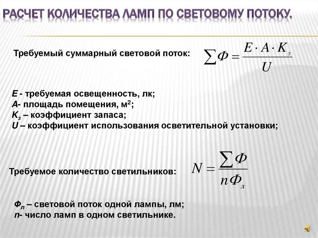 Как правильно: 2 способа рассчитать освещенность | houzz россия