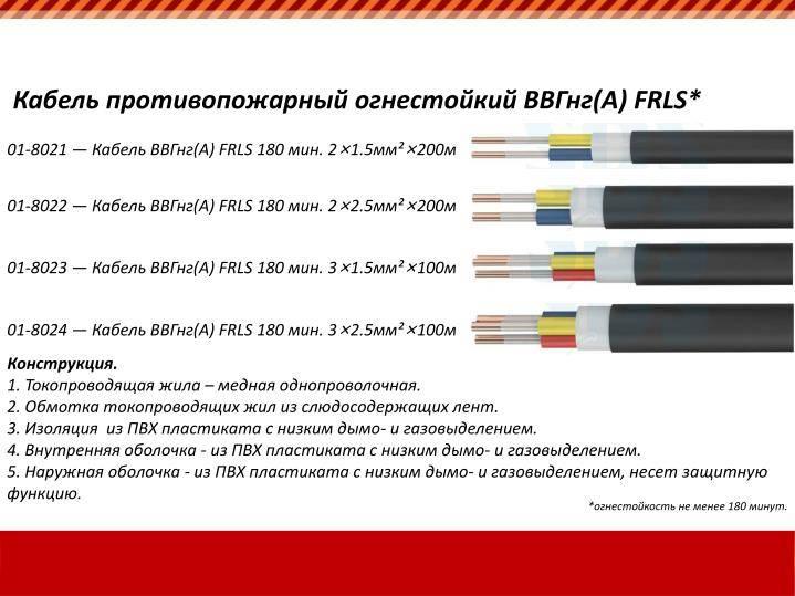 Таблица обозначения видов проводов и кабелей для электропроводки: описание, разновидности, назначение