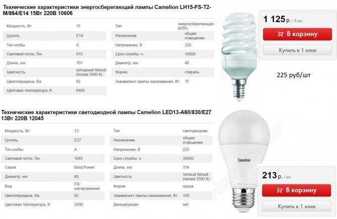 Какие лампочки лучше - светодиодные или энергосберегающие