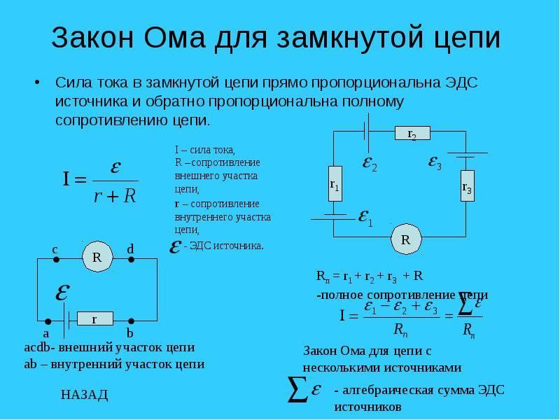 Закон ома для полной цепи – определение и формула