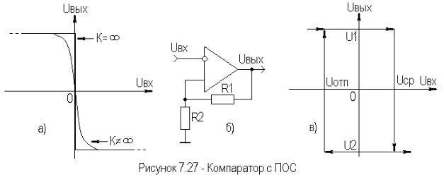 Схема компаратора на операционном усилителе, lm393 принцип работы