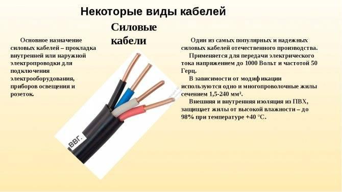 Виды кабелей и проводов: характеристики и их назначение