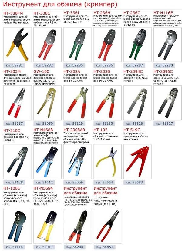 Опрессовка наконечников кабеля, наконечники для проводов
