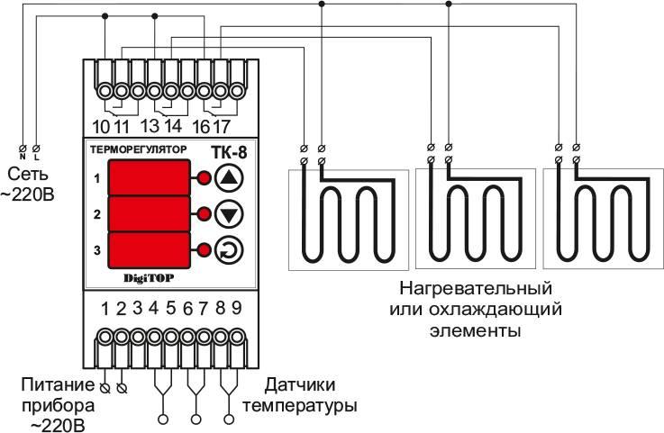 Какой терморегулятор выбрать для теплого пола: как выбрать, рейтинг лучших