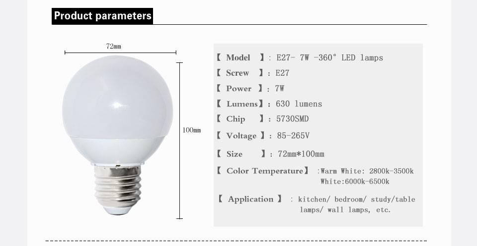 Индекс цветопередачи cri уже не тот — как оценить качество света с помощью коэффициентов.