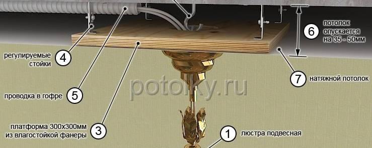 Крепление люстры к натяжному потолку: способы монтажа