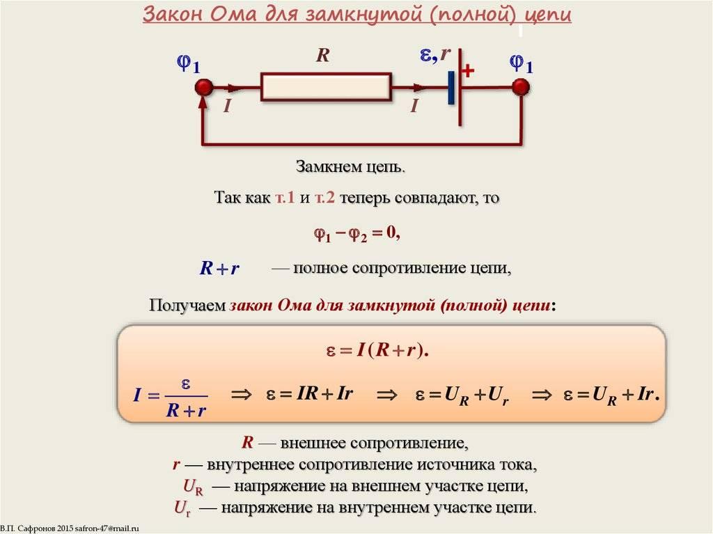 Урока учебного занятия по физике на тему «закон ома для полной цепи»