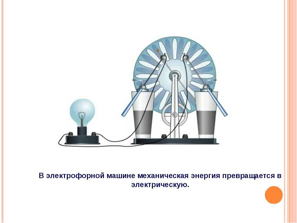 Как сделать электрофорную машину в домашних условиях