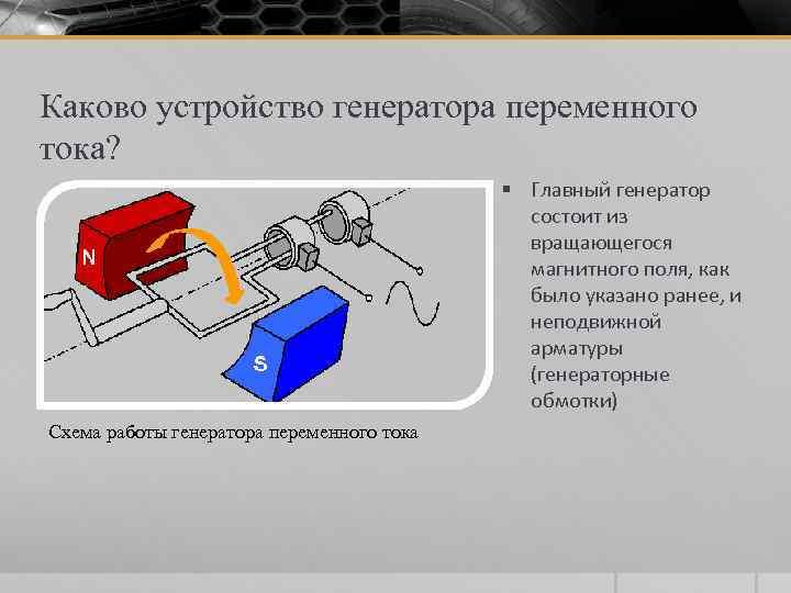 Устройство генератора переменного тока - принцип работы и общее назначение