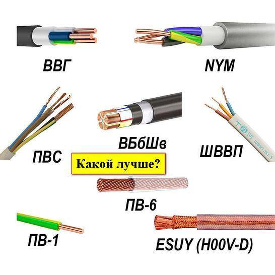 Таблица маркировки проводов и электрических кабелей: расшифровка буквенных обозначений