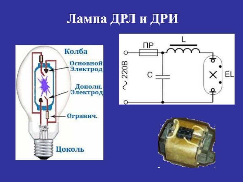 Лампа ДРИ: назначение и применение